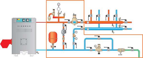 Рисование схемы водопровода